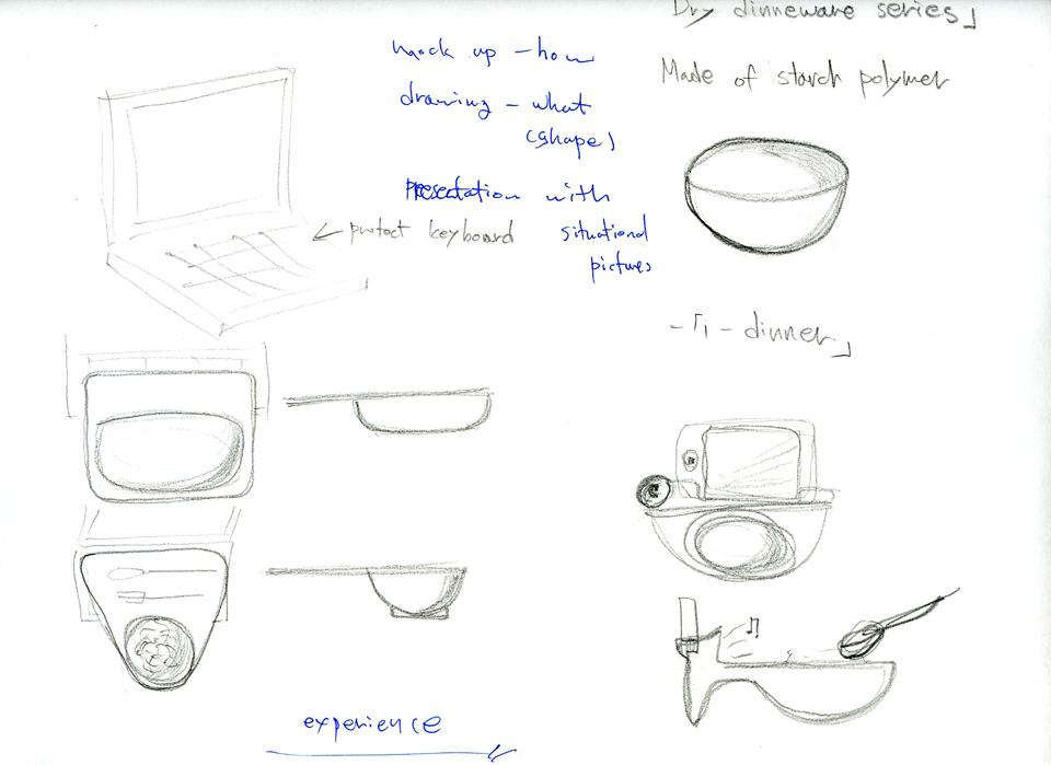 iBowl JongSoo-Process1